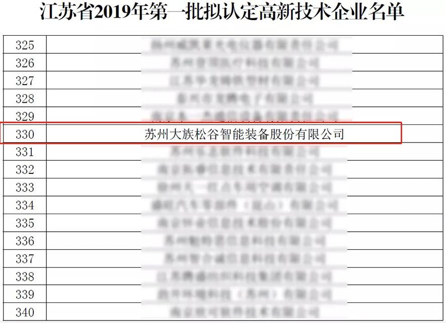 """我司旗下子公司大族松谷激光荣获江苏省""""国家高新技术企业""""称号"""